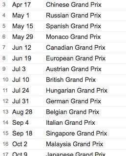 Grand Prix 2016 Schedule